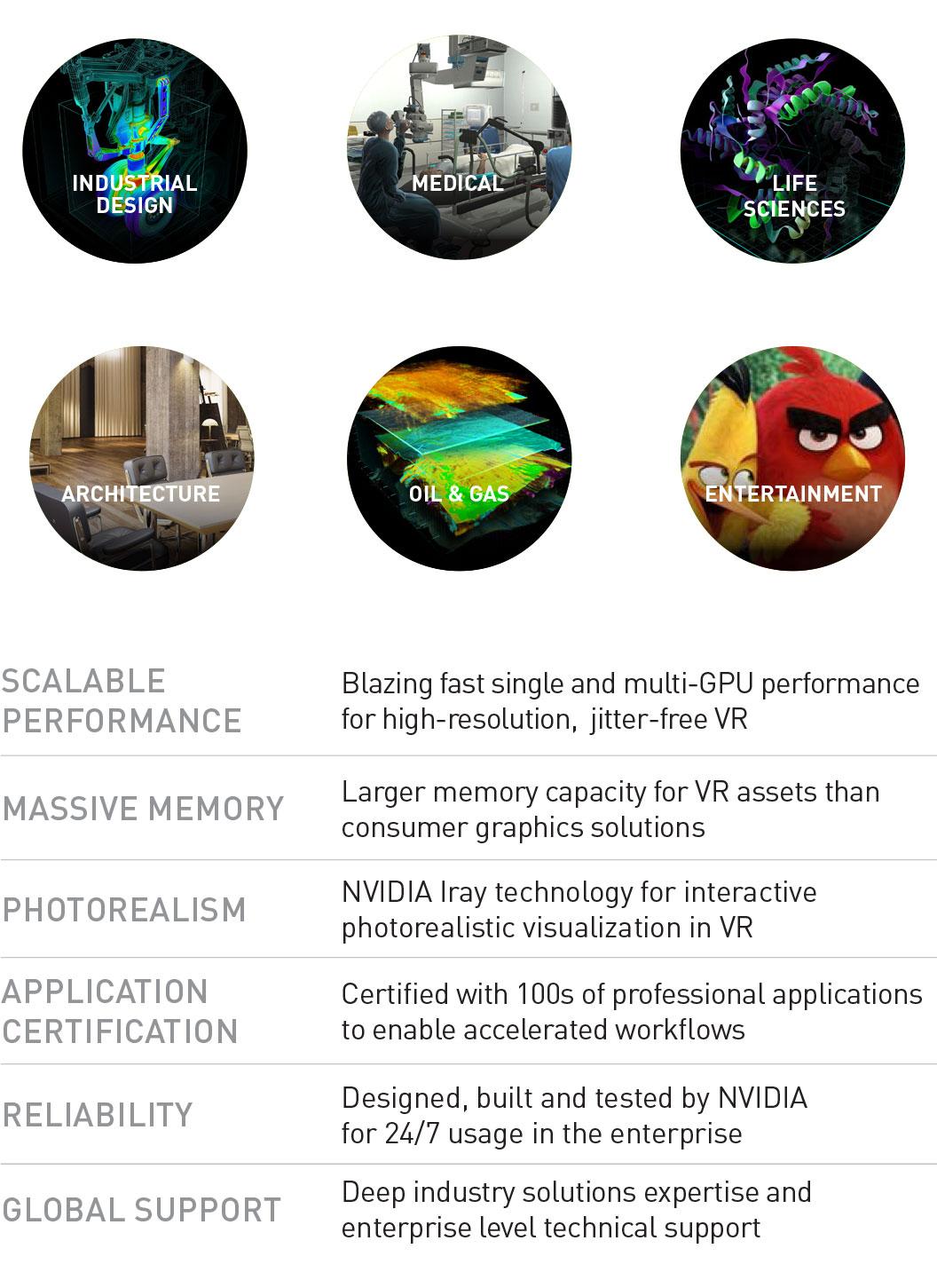 NVIDIA VR Workstation